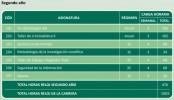 IUGNA - Instituto Universitario de Gendarmería Nacional Argentina Ciclo de Licenciatura en Criminalistica - Foto 4